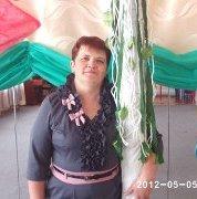 KOZUHOVA foto