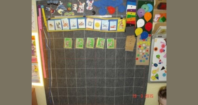 Использование коврографа Воскобовича во всех видах непосредственно образовательной деятельности в ДОУ